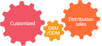 Customized&OEM/ODM&Distributionsales